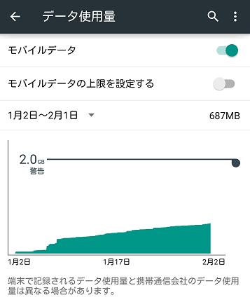 Nexus6で現在の通信量を確認する&通信量の制限をする