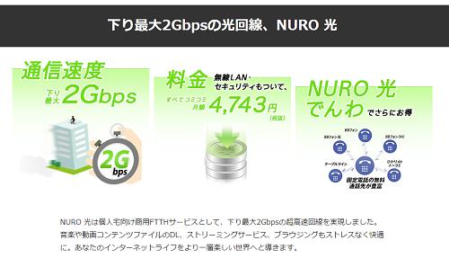 NURO光を使ってみる