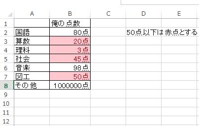 Excelでセルの内容によって色を変更する6