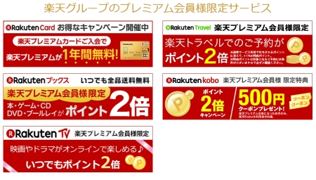 Rakuten-premium-stop-automatic-updating2